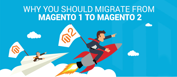 about magento